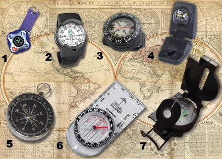Все виды компасов и их названия фото